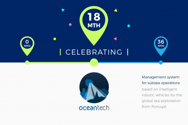 OceanTech | Celebrating reached milestone